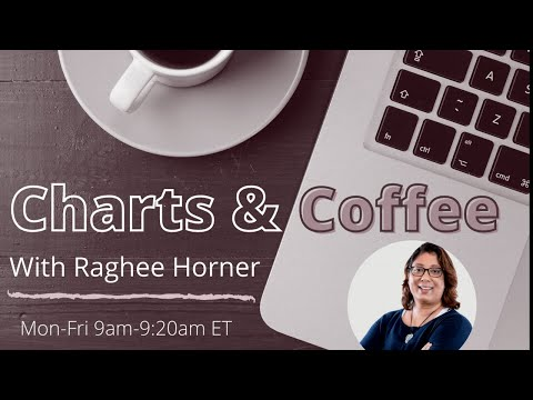 Charts and Coffee with Raghee for Thursday, January 21, 2021