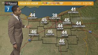 Afternoon weather forecast for Northeast Ohio March 19 2019