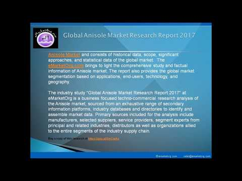 Anisole Market 2017-2022: CAGR Split by product types, Split by Manufacturers