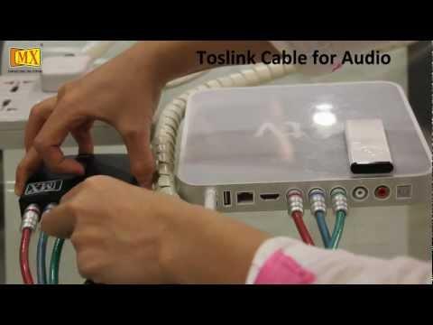 Component RGB Video Signal + Audio To HDMI Converter