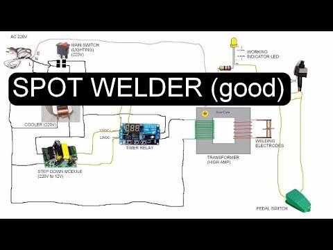 Welding Power Diagram Wiring Diagram