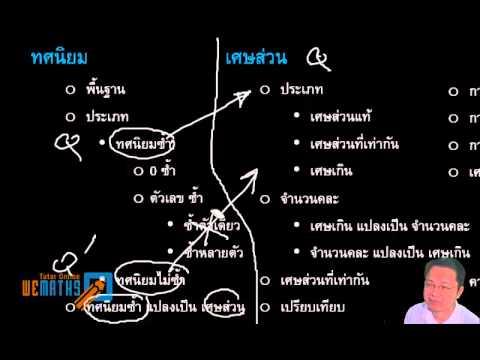 สรุปเนื้อหา คณิตฯ ม.1 พื้นฐาน สาระสำคัญ ทศนิยมและเศษส่วน