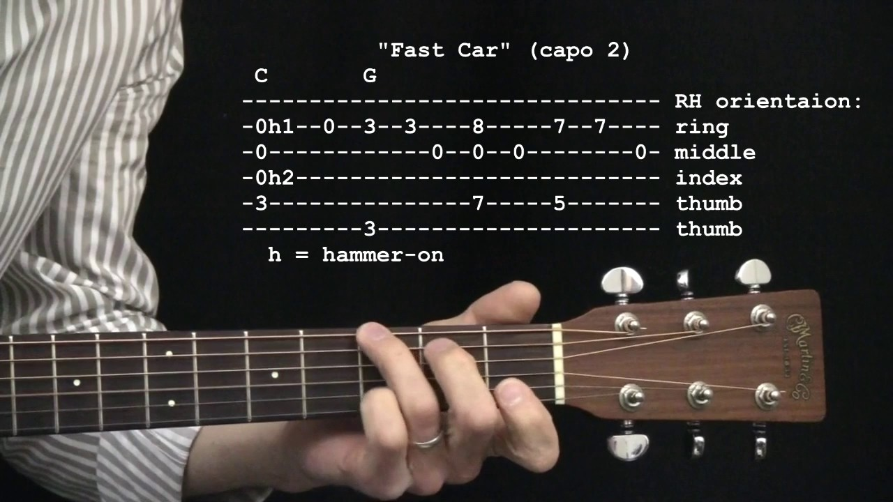 Fast Car By Tracy Chapman Riffs For Beginning Guitar - Tracy chapman fast car guitar