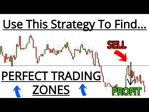 This STRATEGY Will Make You Look Like A FOREX MAGICIAN...
