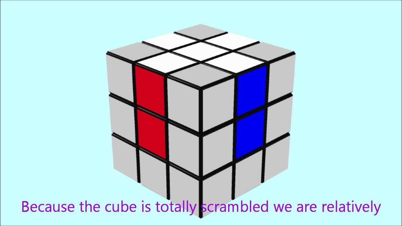 solve the Rubik's Cube: 2 - white cross - YouTube