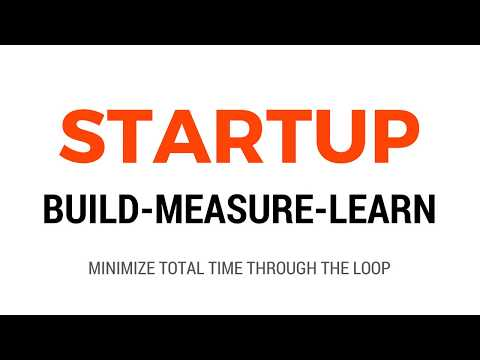 STARTUP | BUILD-MEASURE-LEARN | Minimize TOTAL Time Through the Loop