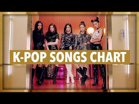 K-POP SONGS CHART  FEBRUARY 2019 WEEK 3
