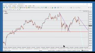 FXFlat - Livetrading mit Thorsten Helbig (forexPro Systeme) am 26.06.2018