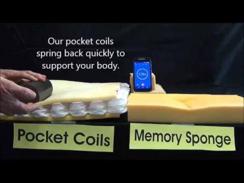 Nano Coil Vs Memory Foam Coastline Mattresses