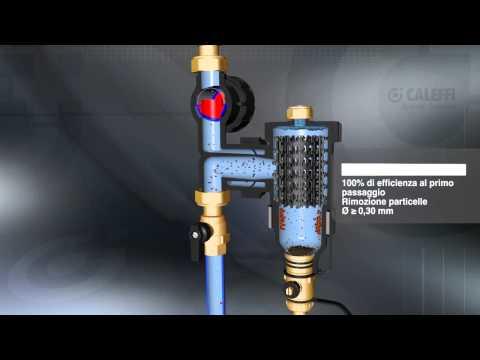 Cambio sale e pulizia filtro acqua caldaia mov doovi for Atlas filtri anticalcare