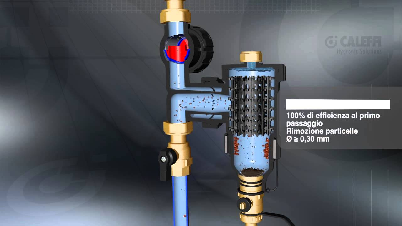 Dirtmagplus 174 Dispositivo Multifunzione Con Defangatore E