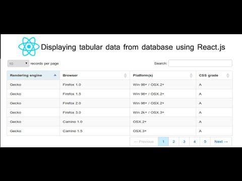 Displaying tabular data from database using React js