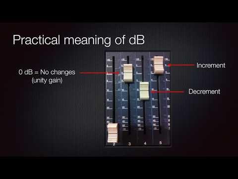 Practical meaning of decibels (dB) in audio engineering