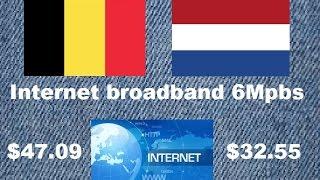 Belgium Vs. Netherlands - Comparison According To Cost Of Living
