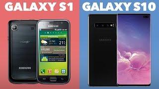 Evolution of the Galaxy S (Galaxy S - Galaxy S10)