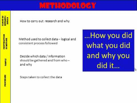 Understanding Research Methodology 5: Applied and Basic Research