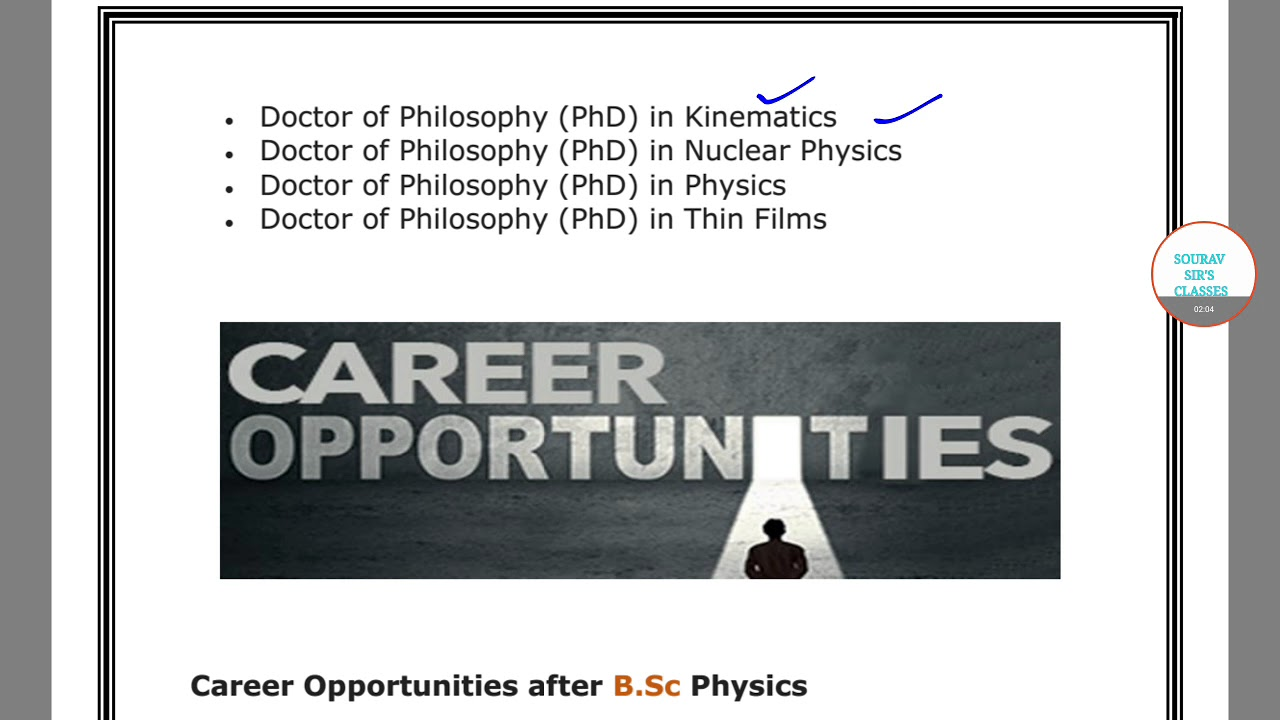 SCOPE AFTER BSC IN PHYSICS HONOURS, WHY STUDY PHYSICS HONOURS 9836793076  INDIA AND ABROAD