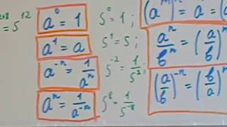 Степень.Уроки математики учительницы Зверевой О.