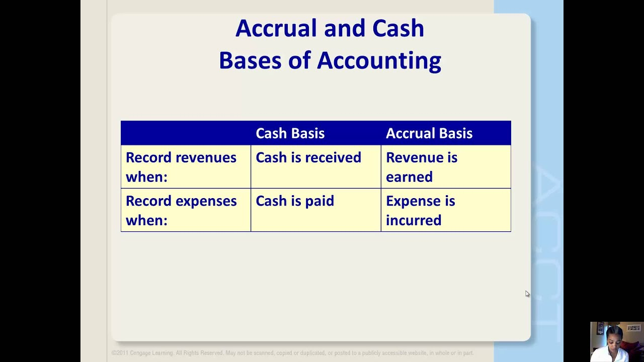 article review accrual accounting Experts weigh-in on pros and cons of accrual accounting the topic was revisited early in the 2000s with the appointment of a task force on review of government.