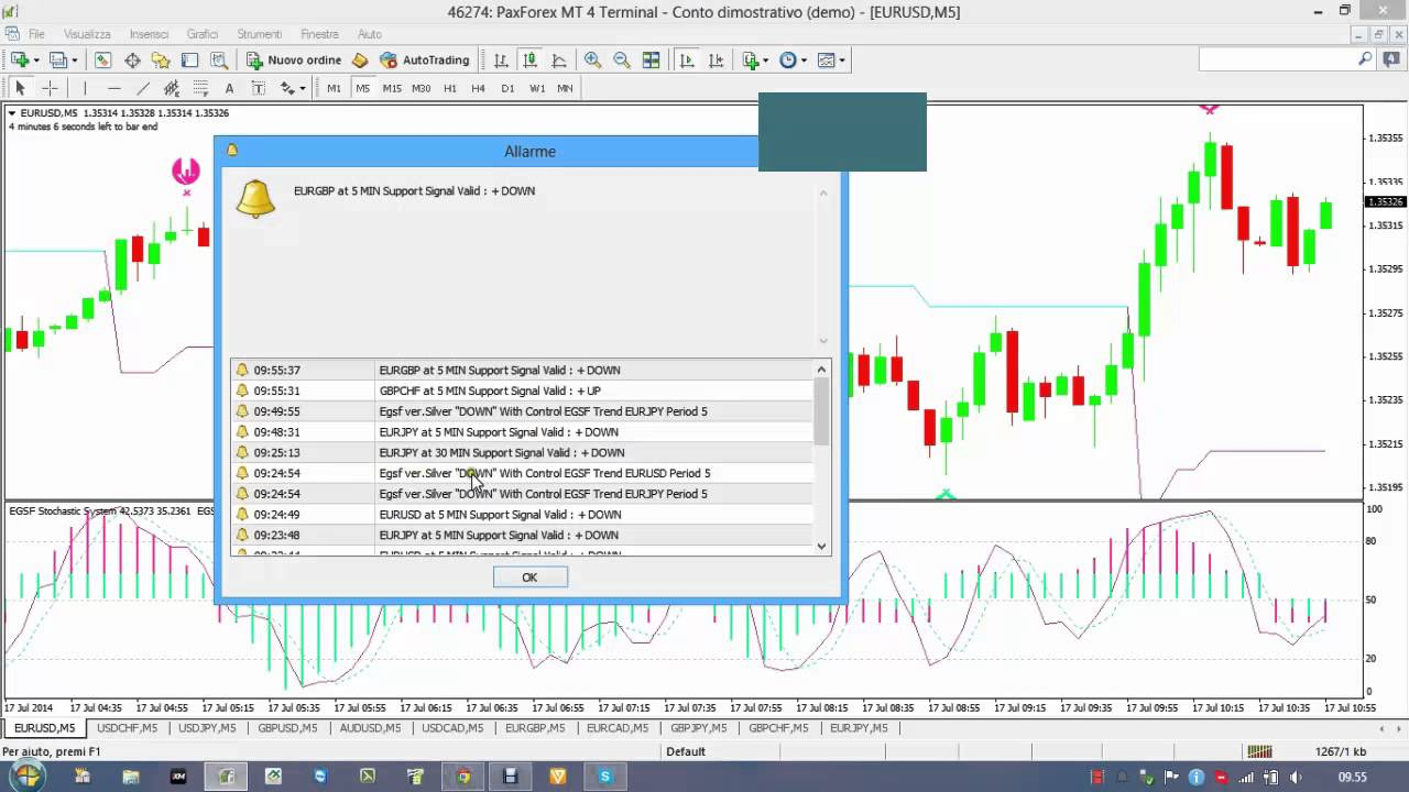 Binary options trading best demo account