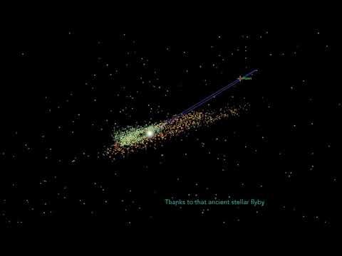 Нибиру может сделать Землю своей луной (+2 видео)