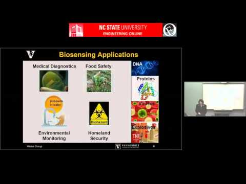 ECE 804 - Dr. Sharon M. Weiss - Silicon Photonics for Sensing