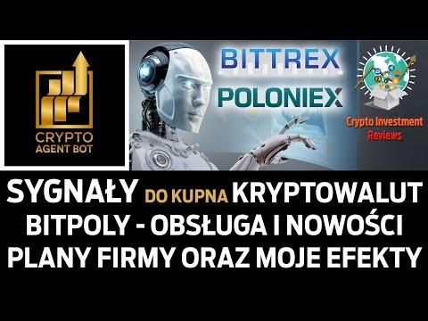 crypto-agent-bot-cab---bitpoly---sygnaŁy-do-kupna-kryptowalut---nowości---wyniki- -czy-warto-?