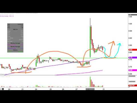 Northern Dynasty Minerals Ltd - NAK Stock Chart Technical Analysis for 10-28-16