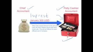 Understanding the Imprest System & the Petty Cash Book