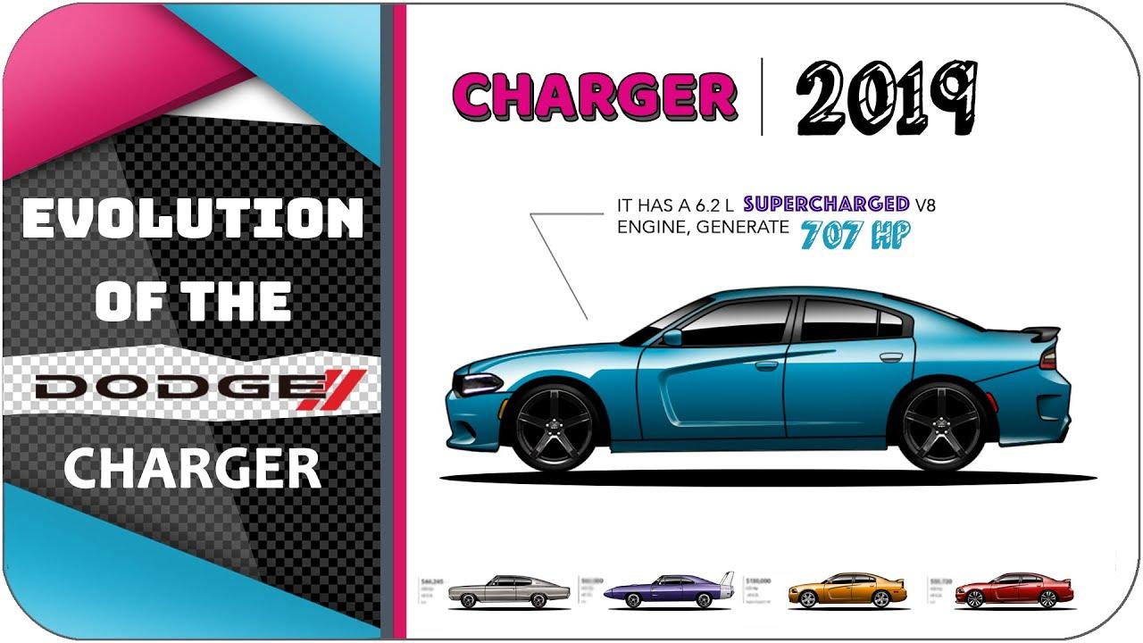 Evolution Of The Dodge Charger Dodge Garage