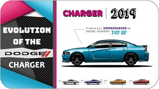 Evolution Of The Dodge Charger (1966 - Charger hellcat 2019)