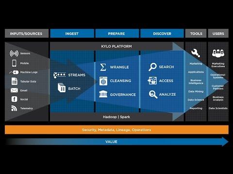 What is Kylo? - Kylo Data Lake Platform Intro