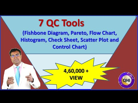 7 quality control tools complete hindi youtube 7 quality control tools complete hindi ccuart Image collections