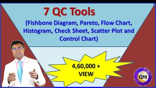 7 Quality Control Tools - Complete (Hindi)