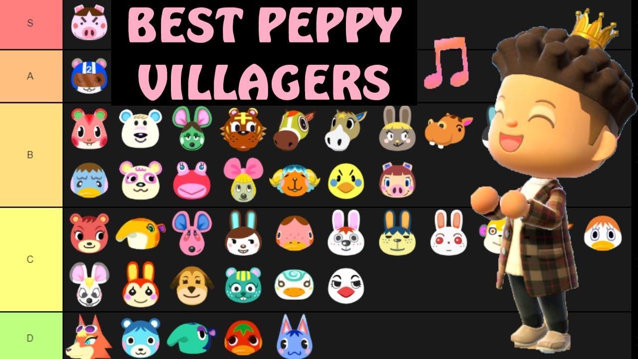 Best Villagers in Animal Crossing New Horizons (PEPPY Tier ...