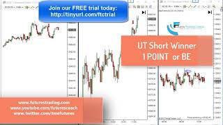 121117 -- Daily Market Review ES CL GC NQ - Live Futures Trading Call Room