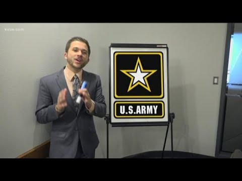 What Is The Purpose Of The Army Futures Command