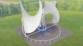 Винты с изменяемым шагом для ветровой электростанции