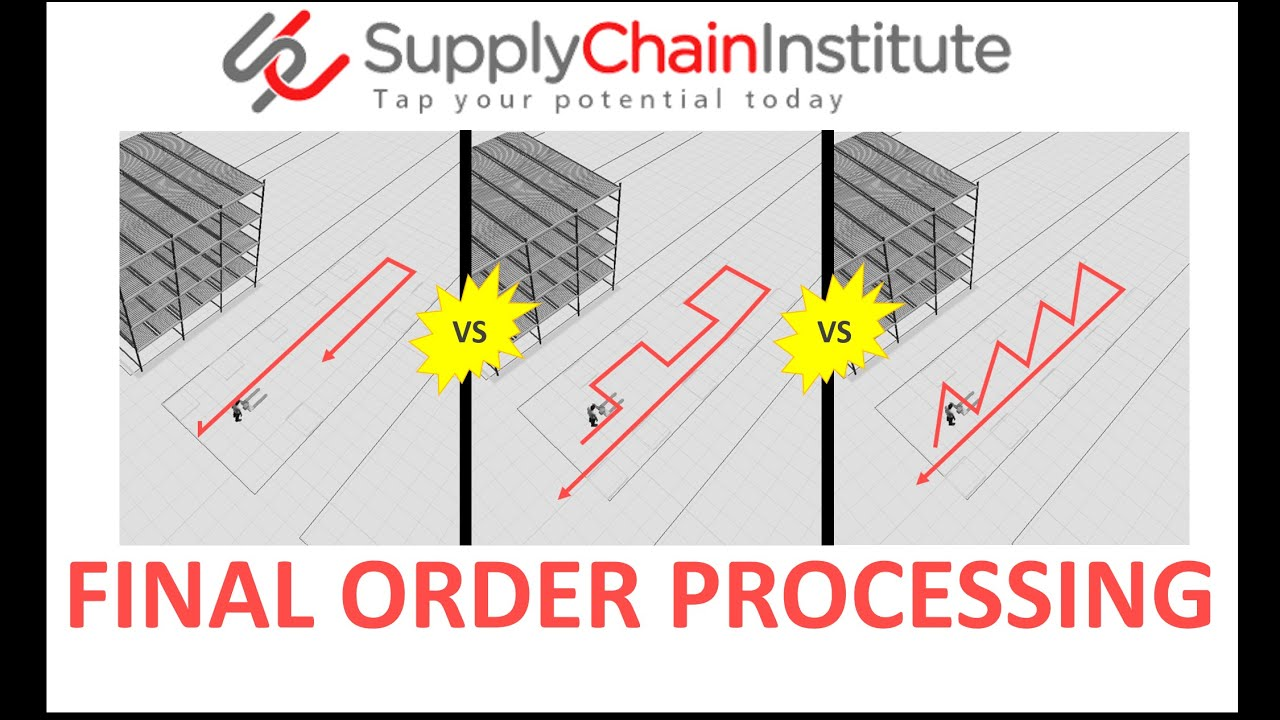 REALLY simulating the Supply Chain Block 1-8