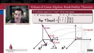 301.10B Extra: Echoes of Linear Algebra Rank-Nullity Theorem