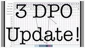 3 DPO  Symptoms? - YouTube