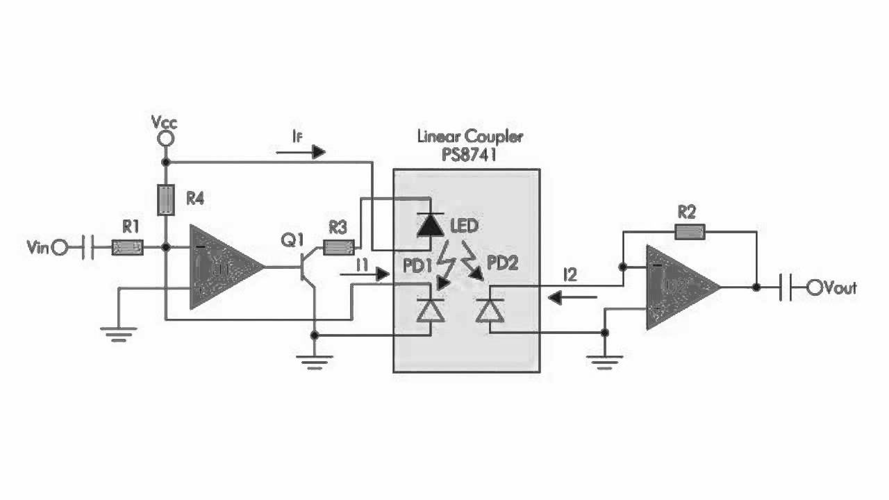 Using Linear Optical Coupler Ps8741 For Youtube