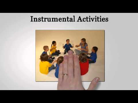 ACTIVE MUSIC LESSON PLANS - FREE TRIAL