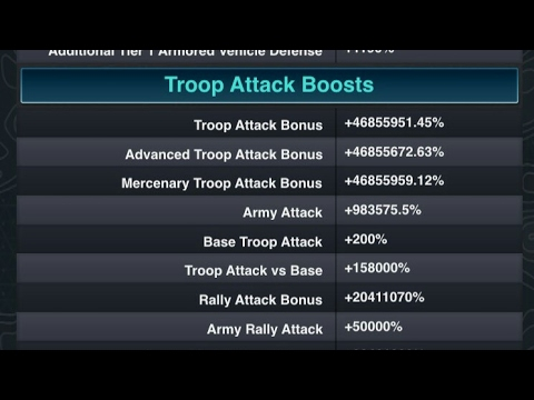 Mobile Strike 101 - New Gear Super attack power