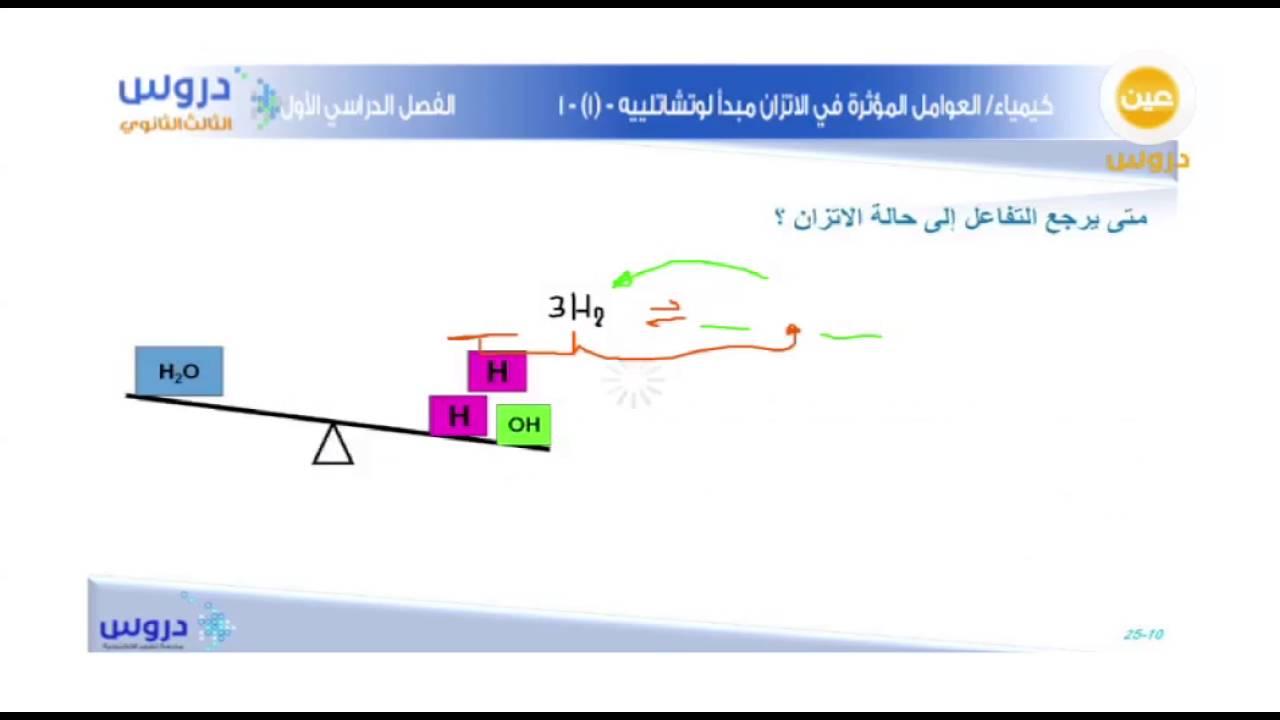 الثالث الثانوي الفصل الدراسي الثاني الكيمياء العوامل المؤثرة في الاتزان تطبيق مبدأ لوشاتلييه 1 Youtube
