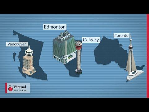Canada's Population Characteristics