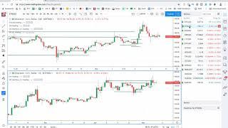 Investuokite į kanapių atsargas su bitkoinu btc maržos prekyba investicijos į kriptovaliutas jav