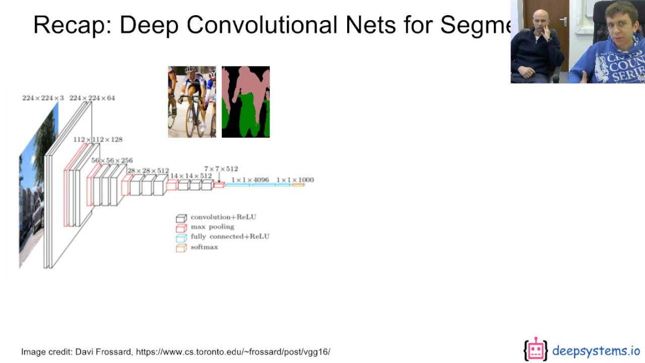 DeepLab: Semantic Image Segmentation (How it works)