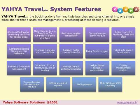 Travel booking software / Flight booking software