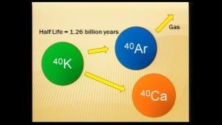 Creation Science 101: Carbon Dating